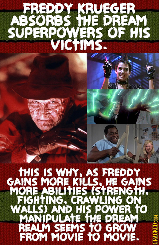 FREDDY KRUEGER ABSORBS tHE DREAM SUPERPOWERS OF HIS VICTIMS. tHIS IS WHY, AS FREDDY GAINS MORE KILLS, HE GAINS MORE ABILITIES ISTRENG FIGHTING, CRAWLI