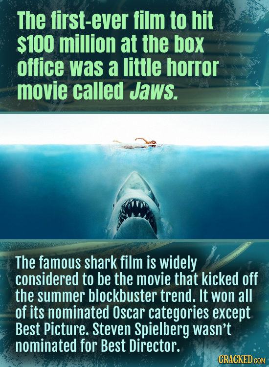 The first-ever film to hit $100 million at the box office was a little horror movie called Jaws. The famous shark film is widely considered to be the