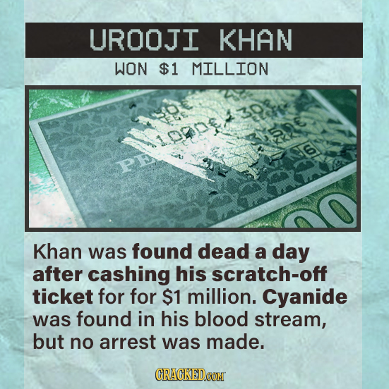 UROOJI KHAN WON $1 MILLION Khan was found dead a day after cashing his scratch-off ticket for for $1 million. Cyanide was found in his blood stream, b