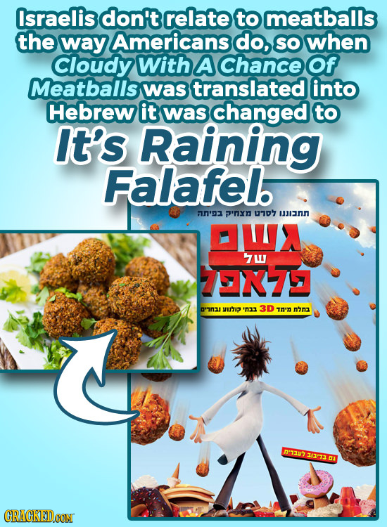 Israelis don't relate to meatballs the way Americans do, SO when Cloudy Witha Chance Of Meatballs was translated into Hebrew it was changed to It's Ra