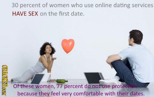 24 Shocking Statistics That Change How You View Sex