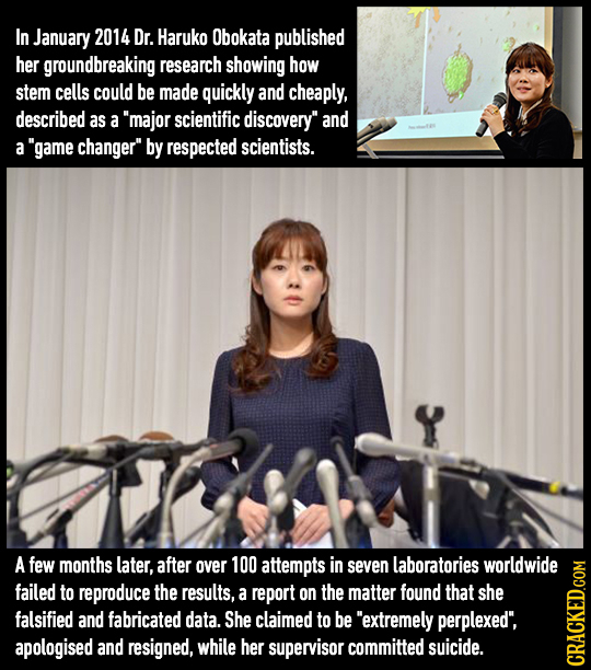 In January 2014 Dr. Haruko Obokata published her groundbreaking research showing how stem cells could be made quickly and cheaply, described as a maj