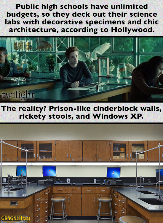 How Hollywood Thinks The World Looks (Vs. How It Looks)
