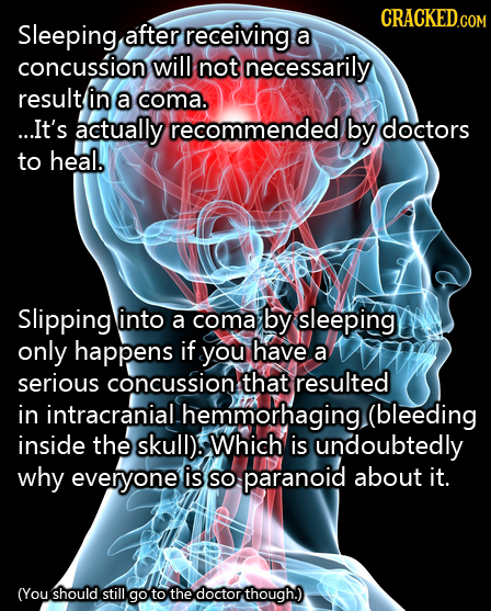 CRACKED.COM Sleeping after receiving a concussion will not necessarily result in a coma. ...It's actually recommended by doctors to heal. Slipping int