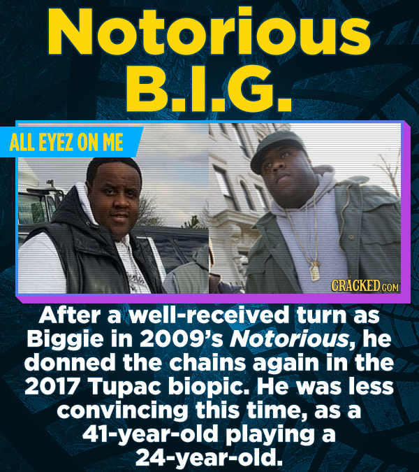 Notorious B.I.G. ALL EYEZ ON ME CRACKED COM After a well-received turn as Biggie in 2009's Notorious, he donned the chains again in the 2017 Tupac bio