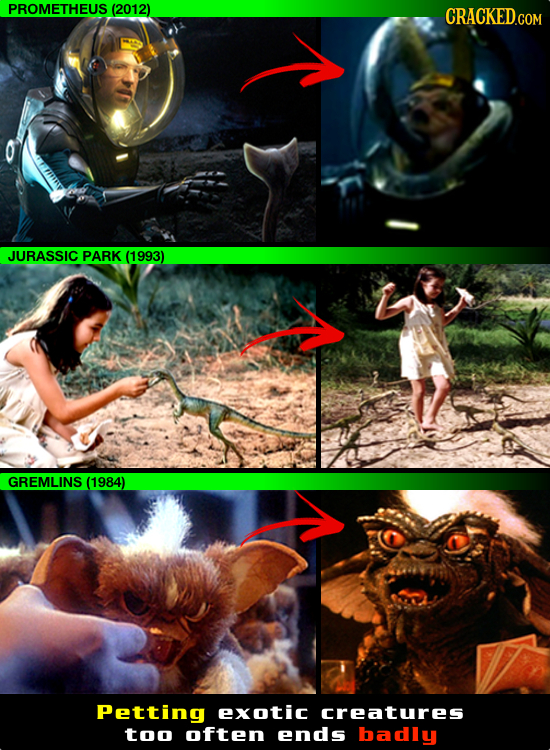 PROMETHEUS (2012) CRACKED JURASSIC PARK (1993) GREMLINS (1984) Petting exotic creatures too often ends badly