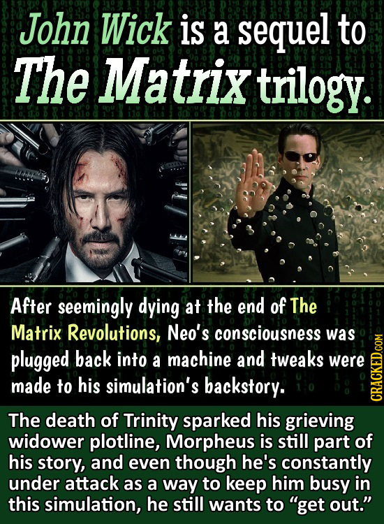 John Wick is a sequel to The Matrix trilogy. do 0 After seemingly dying at the end of The Matrix Revolutions, Neo's consciousness was plugged back int