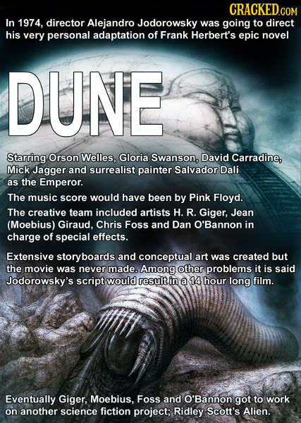 CRACKED.COM In 1974, director Alejandro Jodorowsky was going to direct his very personal adaptation of Frank Herbert's epic novel DUNE Starring Orson