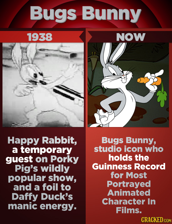Bugs Bunny 1938 NOW Happy Rabbit, Bugs Bunny, a temporary studio icon who guest on Porky holds the Pig's wildly Guinness Record popular show, for Most