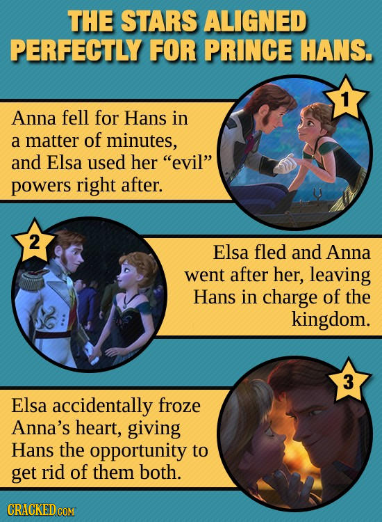 THE STARS ALIGNED PERFECTLY FOR PRINCE HANS. 1 Anna fell for Hans in a matter of minutes, and Elsa used her evil powers right after. 2 Elsa fled and