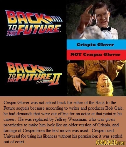BACY TO FUTURE THE Crispin Glover NOT Crispin Glover BACY TO FUTURETT THE Crispin Glover was not asked back for either of the Back to the Future seque