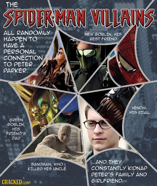 THE SPUDER MAN VILLAINS ALL RANDOMLY NEW GOBLIN, HIS HAPPEN TO BEST FRIENO HAVE A PERSONAL CONNECTION TO PETER PARKER. VENOM, HIS RIVAL GREEN GOBLIN,