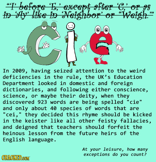 ' before E,' exCEpT after C,'or in Ay' like in Aeighbor' or Weigh. In 2009, having seized attention to the weird deficiencies in the rule, the UK's