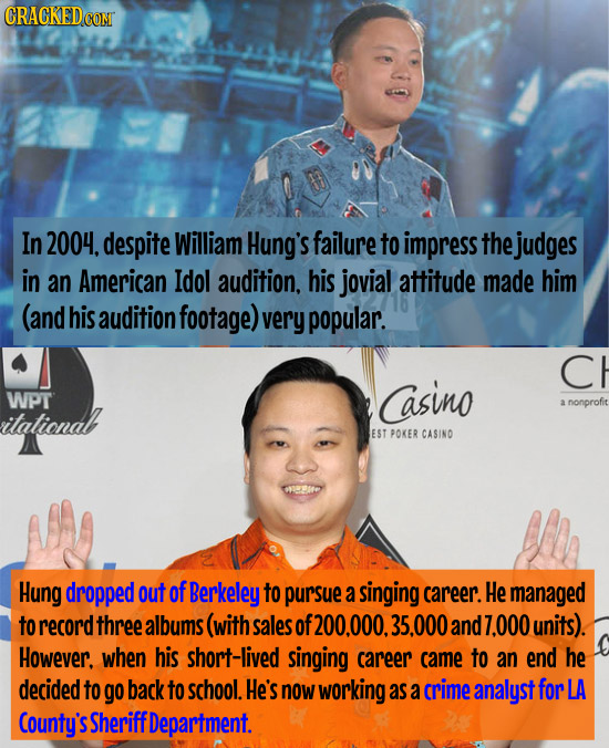 CON In 2004. despite William Hung's failure to impress the judges in an American Idol audition. his jovial attitude made him (and his audition footage