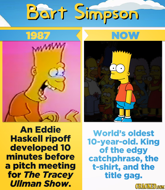Bart Sirpson 1987 NOW An Eddie World's oldest Haskell ripoff 10-year-old. King developed 10 of the edgy minutes before catchphrase, the a pitch meetin