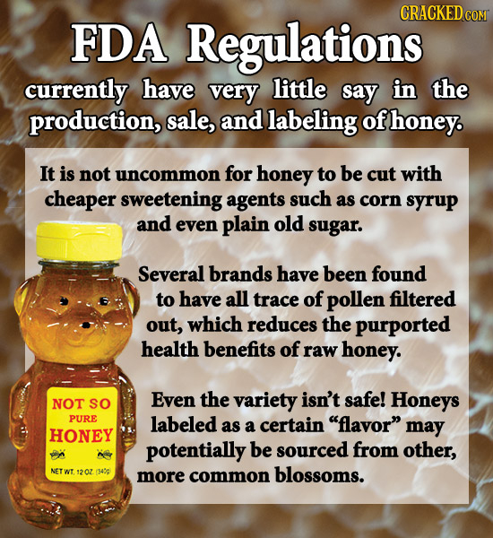 CRACKED FDA Regulations currently have very little say in the production, sale, and labeling of honey. It is not uncommon for honey to be cut with che