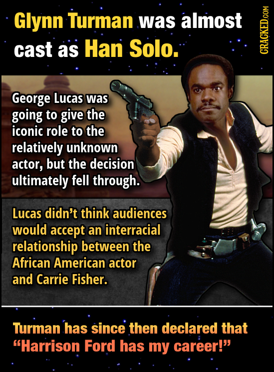 Glynn Turman was almost cast as Han Solo. CRA George Lucas was going to give the iconic role to the relatively unknown actor, but the decision ultimat