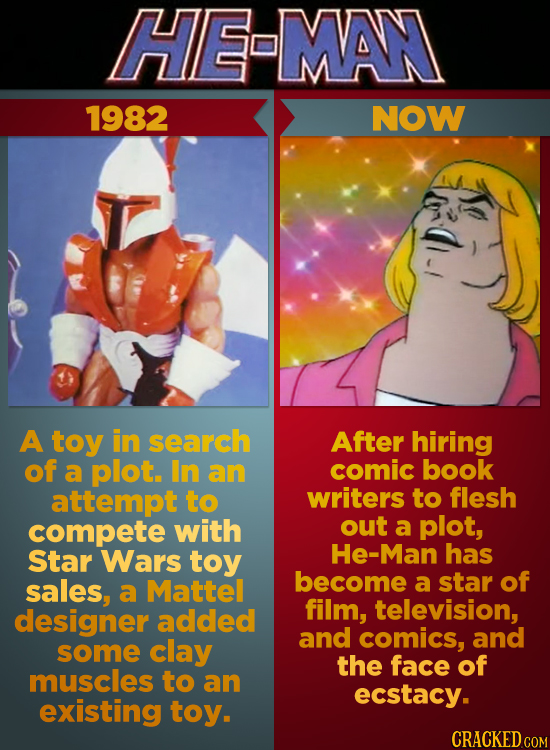 HE MAN 1982 NOW A toy in search After hiring of a plot In an comic book attempt to writers to flesh compete with out a plot, Star Wars toy He-Man has