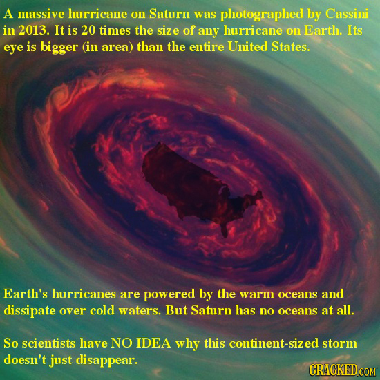 A massive hurricane on Saturn was photographed by Cassini in 2013. It is 20 times the size of any hurricane on Earth. Its eye is bigger (in area) than