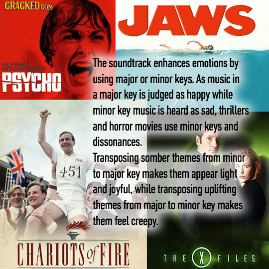CRACKED CON JAWS The soundtrack enhances emotions by ALERED HITCHCOES PSYCHO using major or minor keys. As music in a major key is judged as happy whi