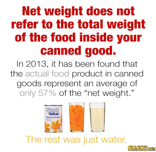Net weight does not refer to the total weight of the food inside your canned good. In 2013, it has been found that the actual food product in canned g