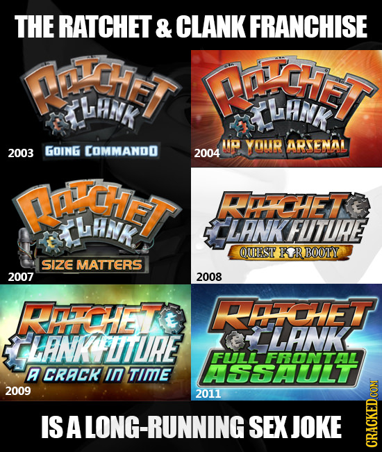 THE RATCHET & CLANK FRANCHISE Mfi e TLHI ID CoMMANDO 2004UP YOUR ARSENAL 2003 GOING 2004 thle RHCHET LANK QUGEST FR BOOTY SIZE MATTERS 2007 2008 RECHE