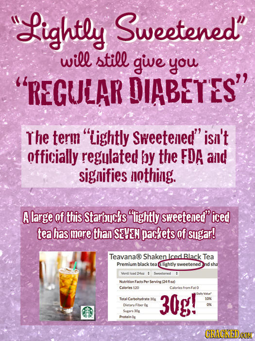 Lightly Sweetened' will still give you REGULAR DIABETES The term Lightly Sweetenled isi't officially regulated by the FDA and signifies lothing. A