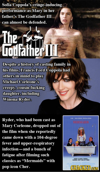 Sofia Coppola's cringe-inducing performance as Mary in her father's The Godfather Ill can almost be defended. The Godlfather IL Despite a history of c