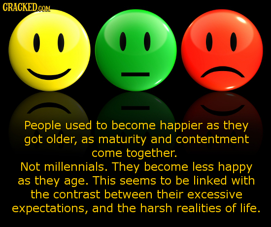 GQM, People used to become happier as they got older, as maturity and contentment come together. Not millennials. They become less happy as they age.