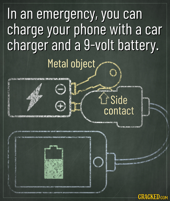 In an emergency, you can charge your phone with a car charger and a g-volt battery. Metal object Side contact