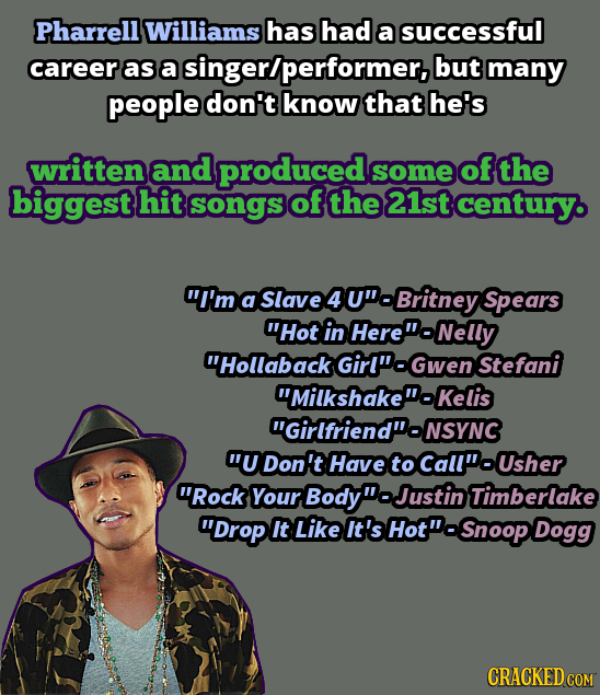 Pharrell Williams has had a successful career as a singer'performer, but many people don't know that he's written and produced some of the biggest hit