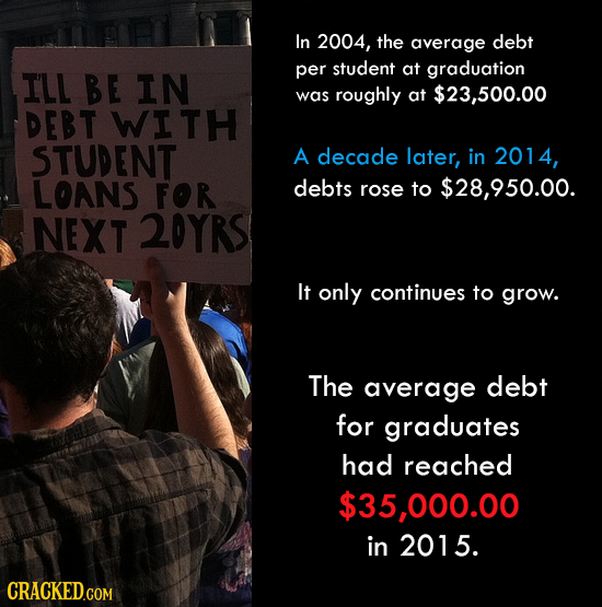 In 2004, the average debt ILL BE per student at graduation IN was roughly at $23,500.00 DEBT WITH STUDENT A decade later, in 2014, LOANS FOR debts ros