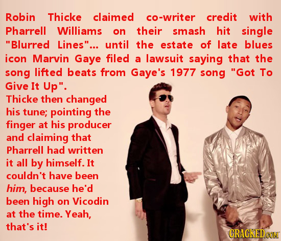 Robin Thicke claimed co-writer credit with Pharrell Williams on their smash hit single Blurred Lines... until the estate of late blues icon Marvin G