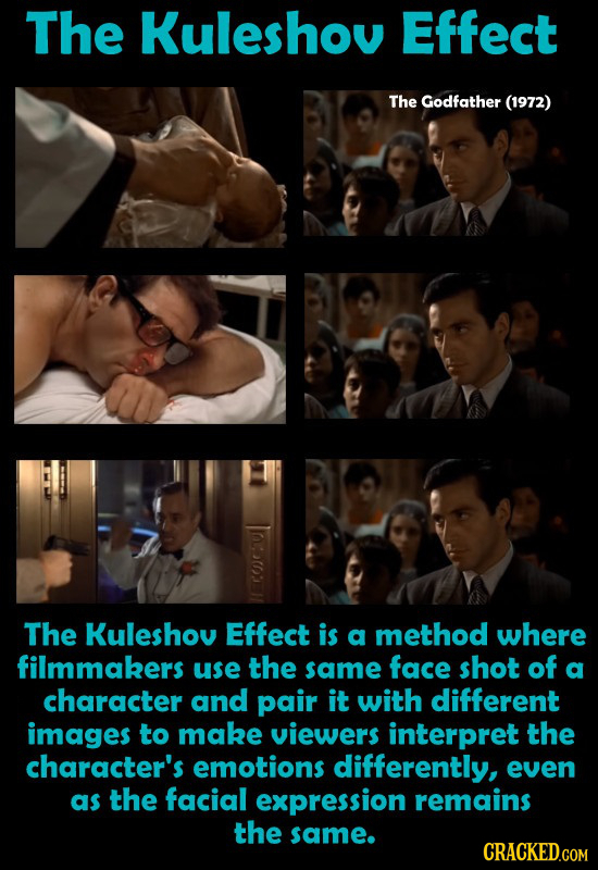 The Kuleshov Effect The Godfather (1972) The Kuleshov Effect is a method where filmmakers use the same facE shot of a character and pair it with diffe