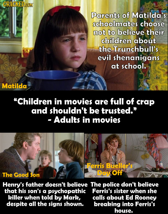 CRACKEDCON Parents of Matilda's schoolmates choose not to believe their children about the Trunchbull's evil shenanigans at school. Matilda Children
