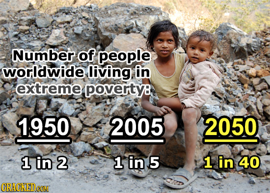 Number of people worldwide living in extreme poverty8 1950 2005 2050 1 in 2 1in5 1 in 40