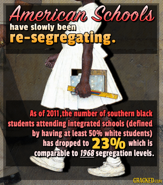 American Schools have slowly been re- re-segregating. As of 2011, the number of southern black students attending integrated schools (defined by havin