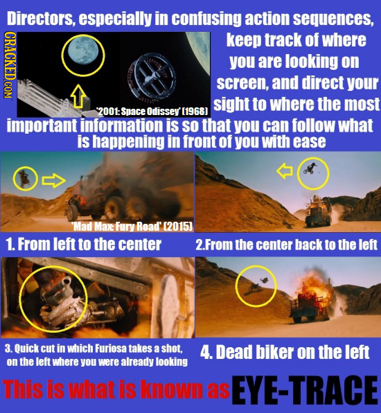 DIRT especially in confusing action sequences, CRACKED COM keep track of where you are looking on screen, and direct your sight to where the most rtan