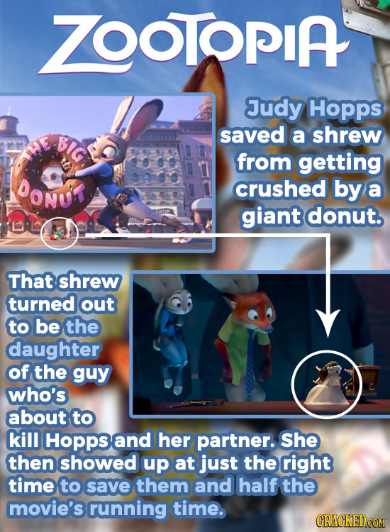 ZOoTOPIA Judy Hopps BIG saved a shrew from getting DONU crushed by a giant donut. That shrew turned out to be the daughter of the guy who's about to k
