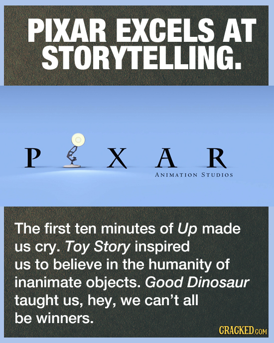 22 Storytelling Tips From Pixar