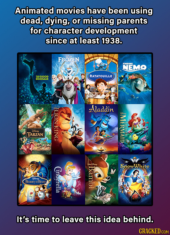 Animated movies have been using dead, dying, or missing parents for character development since at least 1938. FROZEN FINDINC NEMO MIGOOD RATATOUILLE