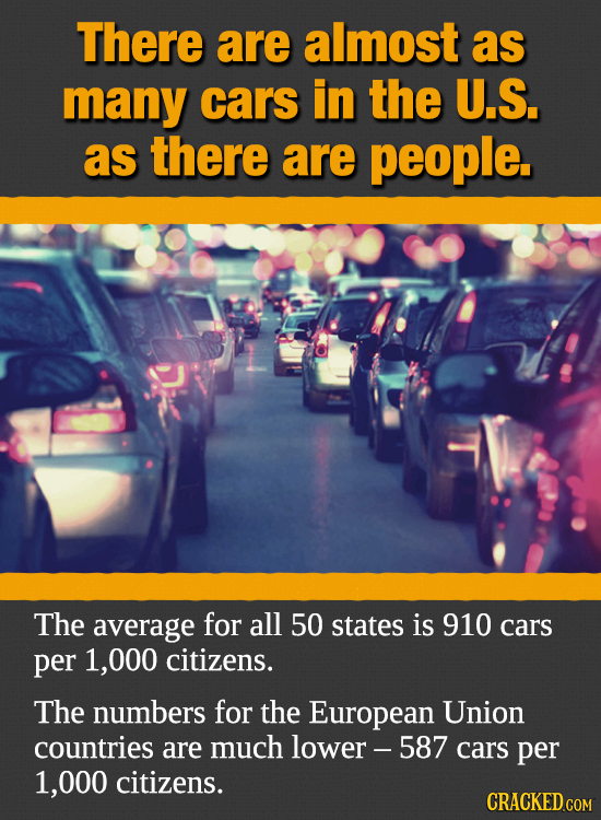 There are almost as many cars in the U.S. as there are people. The average for all 50 states is 910 cars per 1,000 citizens. The numbers for the Europ