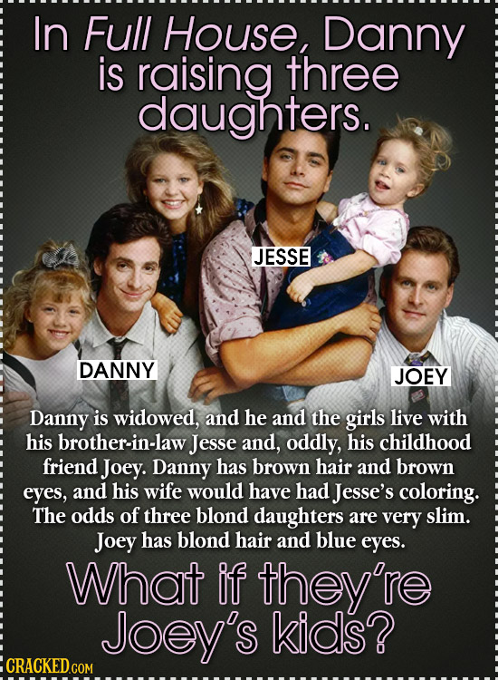 In Full House, Danny is raising three daughters. JESSE DANNY JOEY Danny is widowed, and he and the girls live with his brother-in-law Jesse and, oddly