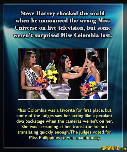 Steve Harvey shocked the world when he announced the wrong Miss Universe on live television, but some weren't surprised Miss Colombia lost. MISS COLQK