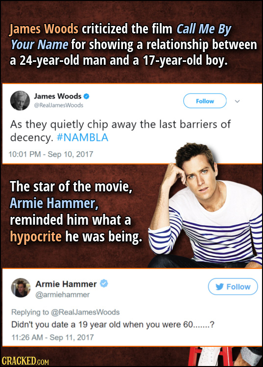 James Woods criticized the film Call Me By Your Name for showing a relationship between a 24-year-old man and a 17-year-old boy. James Woods Follow @R