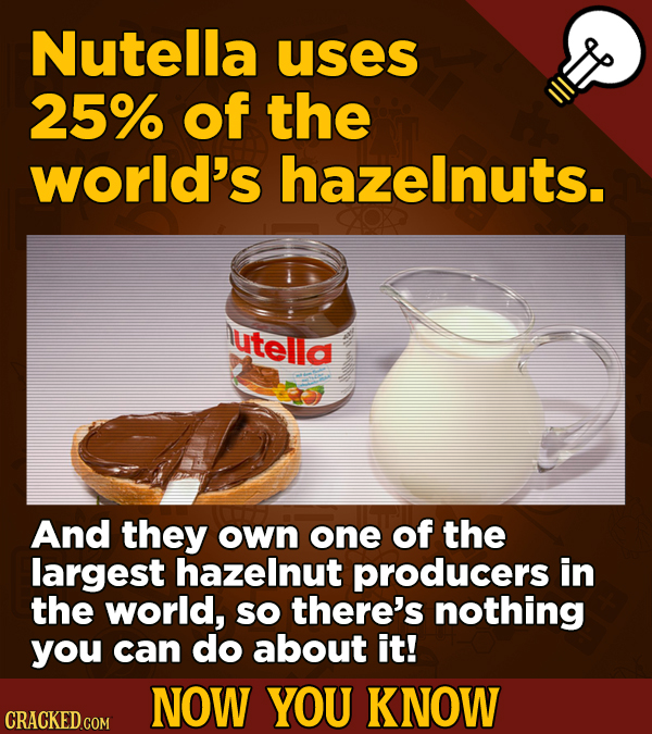 Nutella uses 25% of the world's hazelnuts. utelld And they own one of the largest hazelnut producers in the world, SO there's nothing you can do about