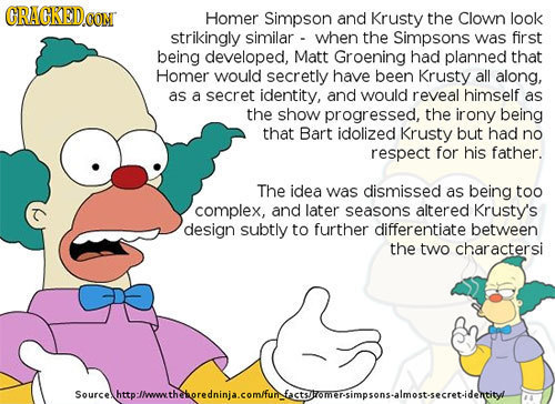 GRAGKED CONT Homer Simpson and Krusty the Clown look strikingly similar - when the Simpsons was first being developed, Matt Groening had planned that