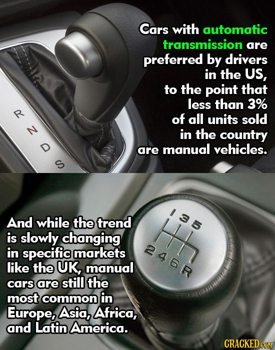 Cars with automatic transmission are preferred by drivers in the US, to the point that less than 3% C 0ZC of all units sold N in the country are manua