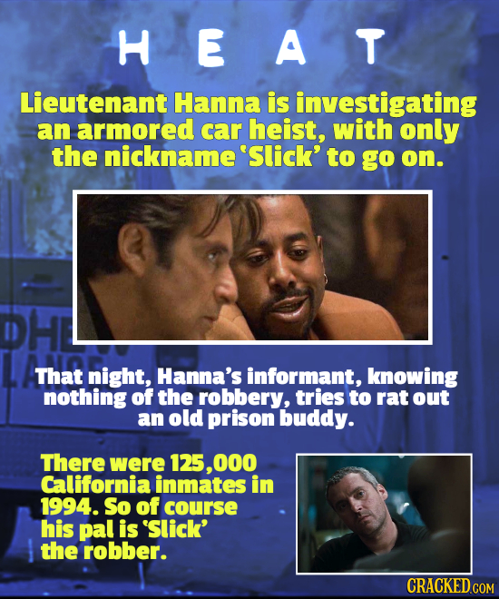 H E A T Lieutenant Hanna is investigating an armored car heist, with only the nickname 'Slick' to go on. That night, Hanna's informant, knowing nothin