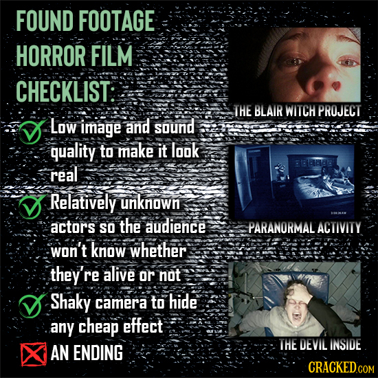 FOUND FOOTAGE HORROR FILM CHECKLIST THE BLAIR WITCH PROJECT Low image and sound quality to make it look BEBa real Relatively unknown actors SO the aud